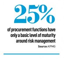 Procurement statistic 2