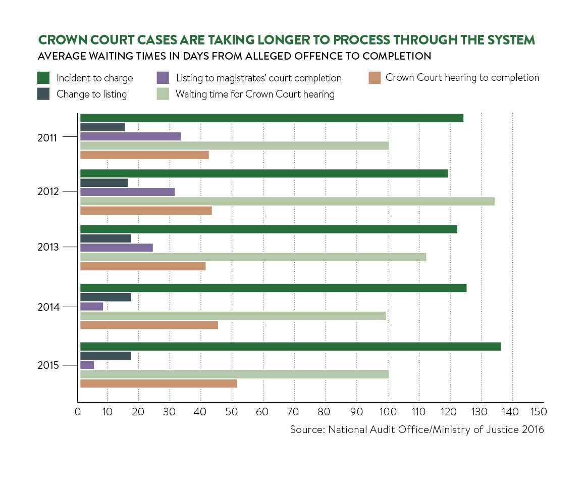 crown court cases