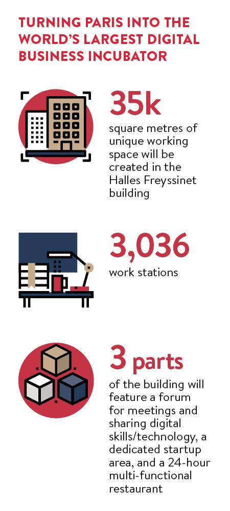 paris business incubator