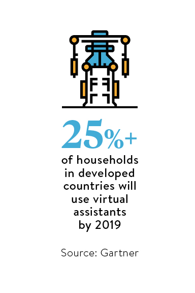 virtual assistants by 2019