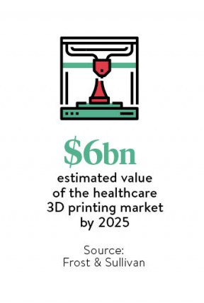 value fo healthcare 3d printing market_6