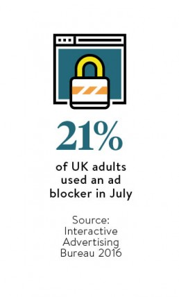 21 per cent of UK adults used an ad blocker in July