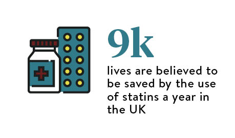 9k-lives-are-believed-to-be-saved-by-the-use-of-statins-a-year-in-the-uk