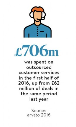 bringing-your-customer-service-back-to-the-uk