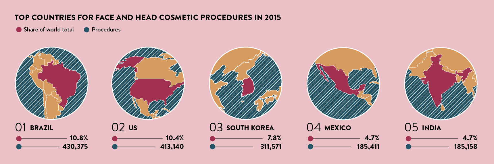 Top countries for face and head cosmetics in 2015