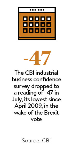 the-cbi-industrial-business-confidence-survey-dropped-to-a-reading-of-minus-47-in-july-its-lowest-since-april-2009-in-the-wake-of-the-brexit-vote