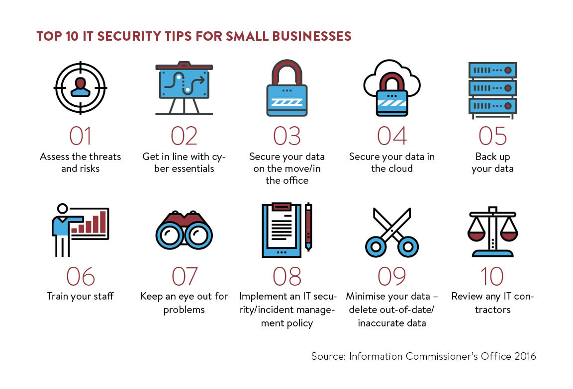 Top 10 security tips for small businesses