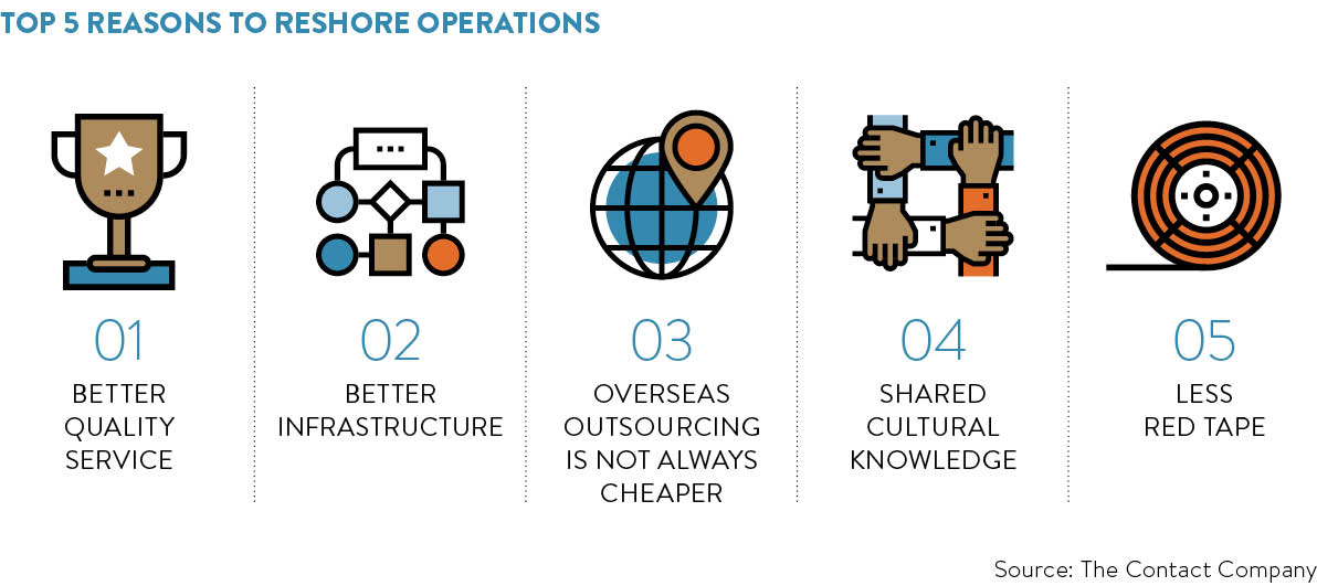 top-5-reasons-to-reshore-operations