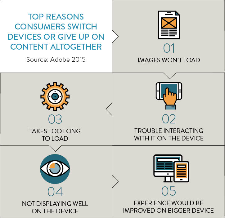 Top reasons consumers switch devices or give up on content altogether