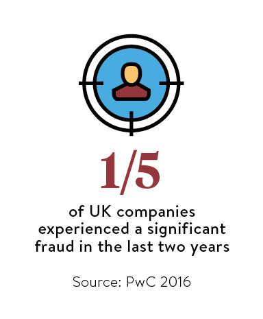 one fifth of UK companies experienced a significant fraud in the last two years