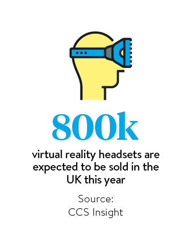 800k-virtual-reality-headsets-are-expected-to-be-sold-in-the-uk-this-year