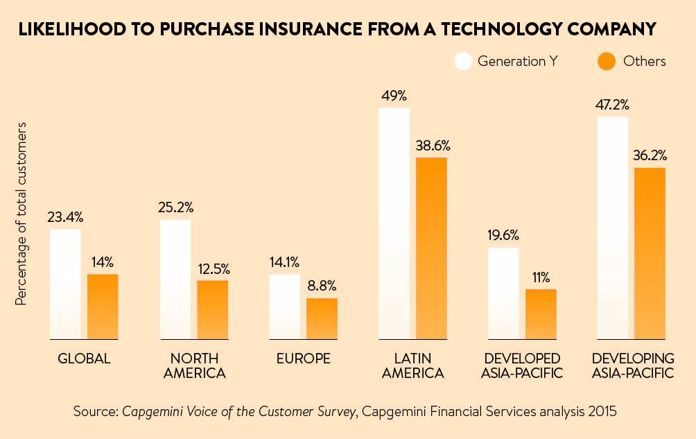 future-of-insurance-3