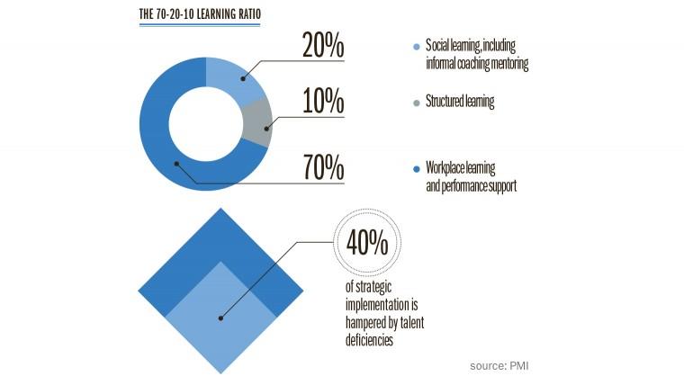 PMI-graph