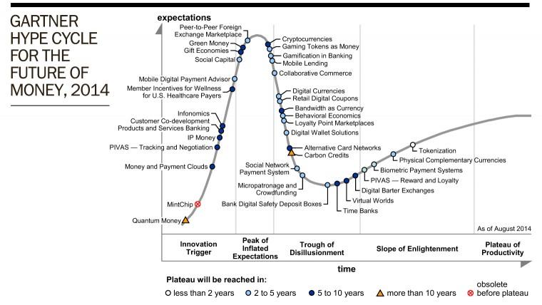 p2-graph