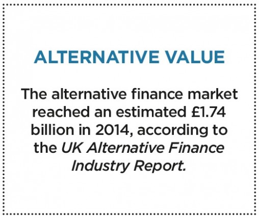 Alternative Value