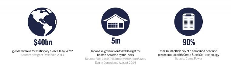 Ceres_Advert_Infographic