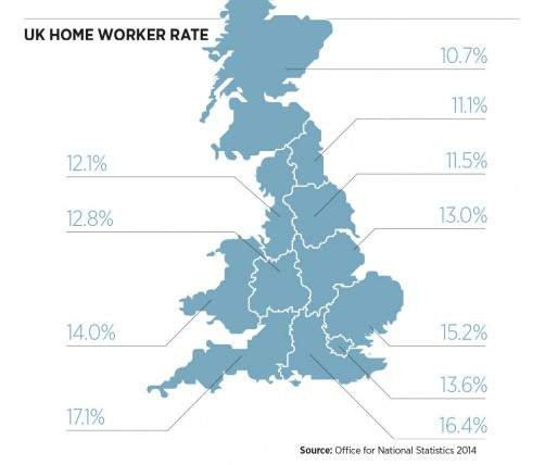 UK_home_worker_rate