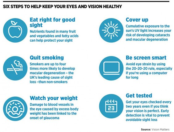 6 steps to help keep your eyes healthy