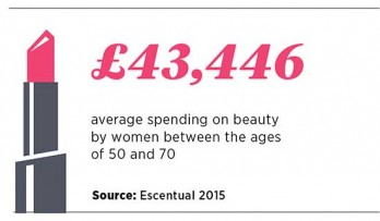 Average spend on beauty by 50s to 70s