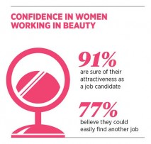 Confidence, women and beauty