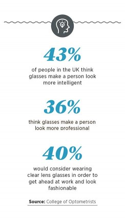 Psychology of spectacles