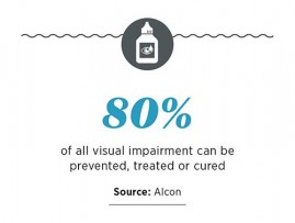 Visual impairment is treatable