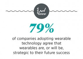 Wearables are key to future strategic success