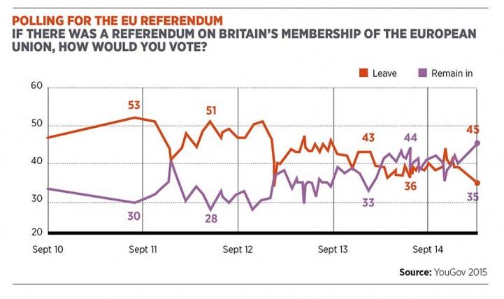 eu_referendem_polling