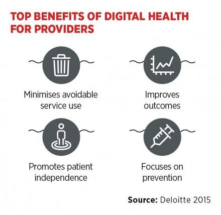 Top benefits of digital health for providers