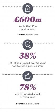 Pensions statistics