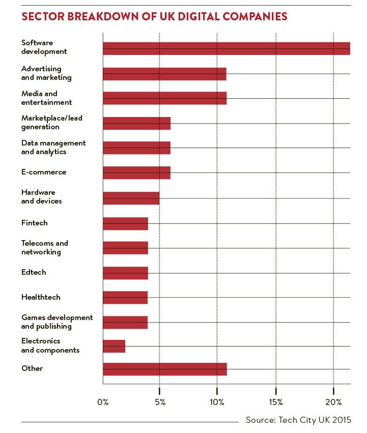 sector breakdown_nl