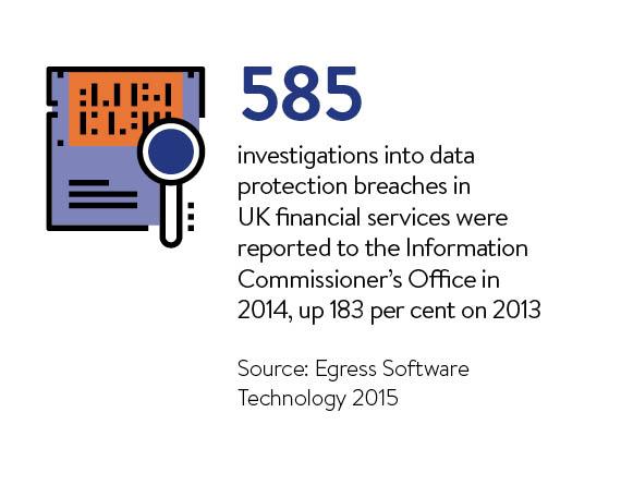 585 investigations