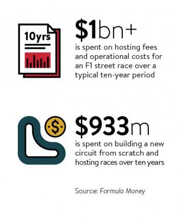 1bn spent on hosting fees