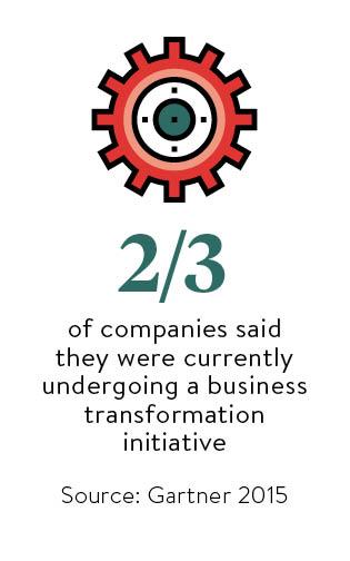 2 outof3 companies