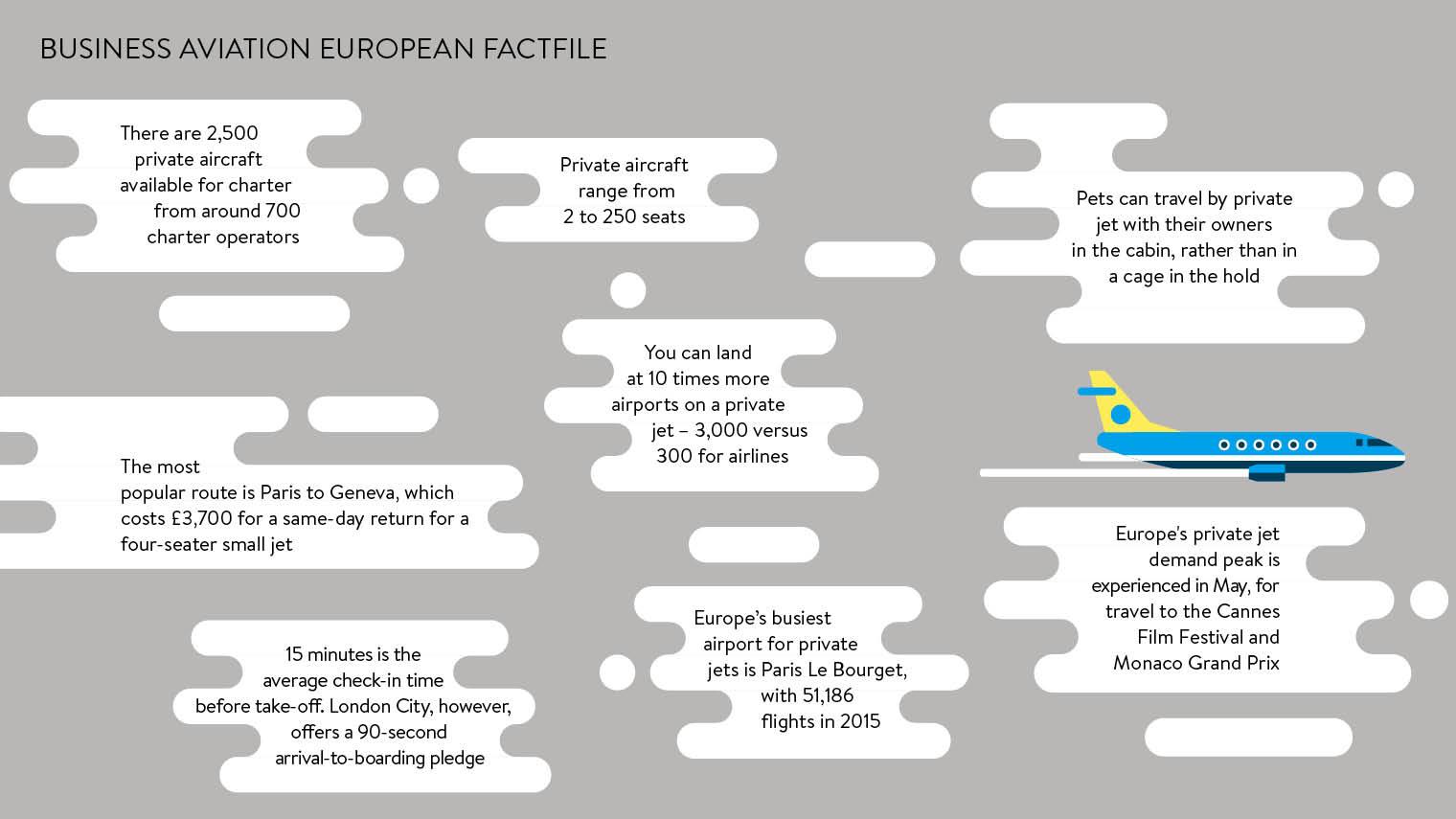 european factfile
