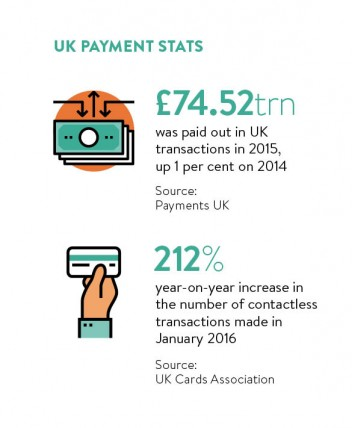 UK payment stats