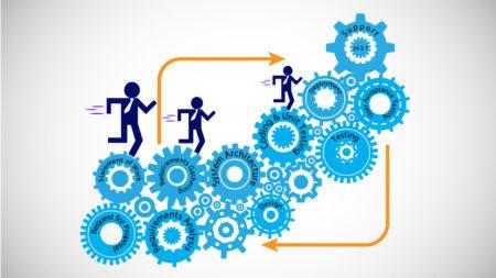 Adapting agile techniques illustration