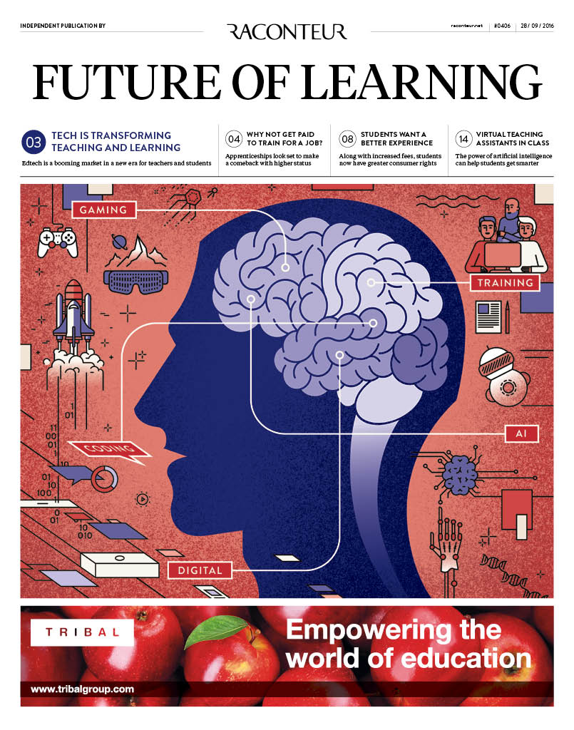 Future of Learning Archives