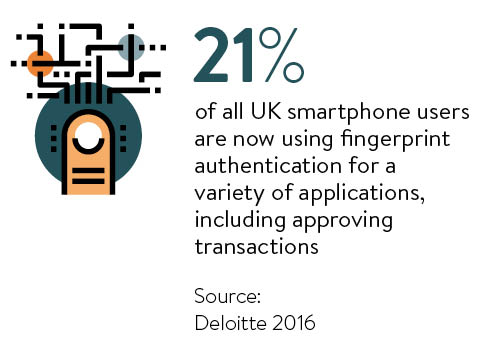 21-percent-of-all-uk-smartphone-users-are-now-using-fingerprint-authentication