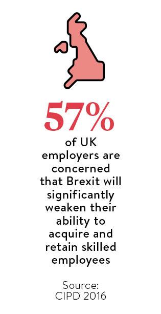 Brexit employer concerns stat