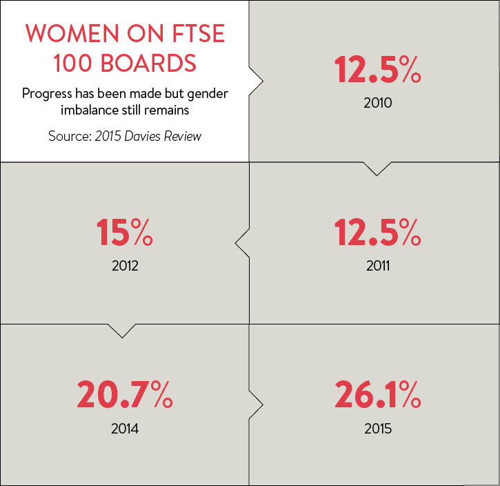women on boards graphic