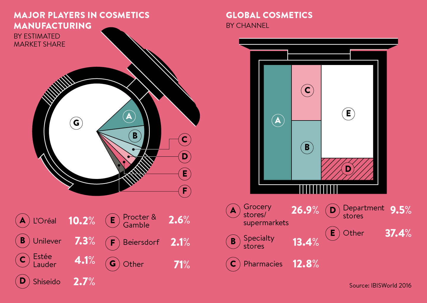 Why British beauty is booming abroad - Raconteur