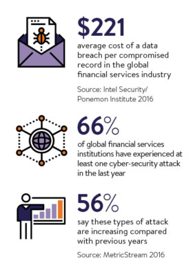 Banking data breaches stats