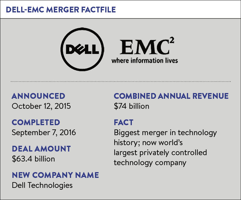 dell-merger