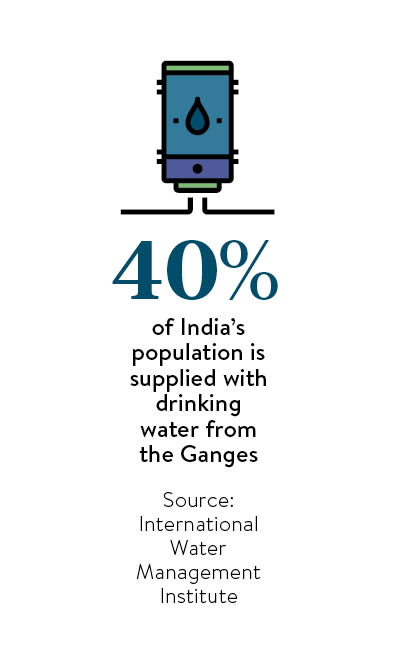 40% of India's population is supplied with drinking water from the Ganges