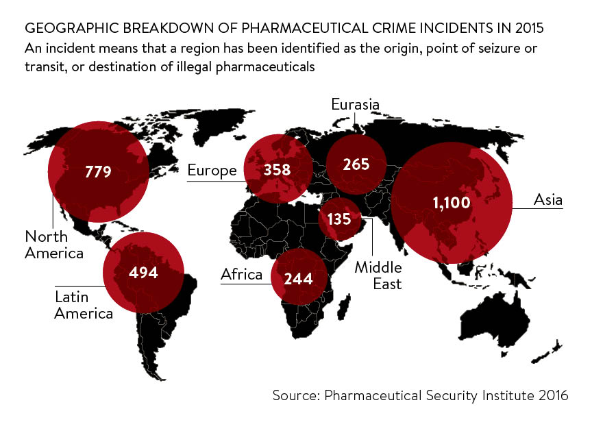 Geographical breakdown of pharma crime