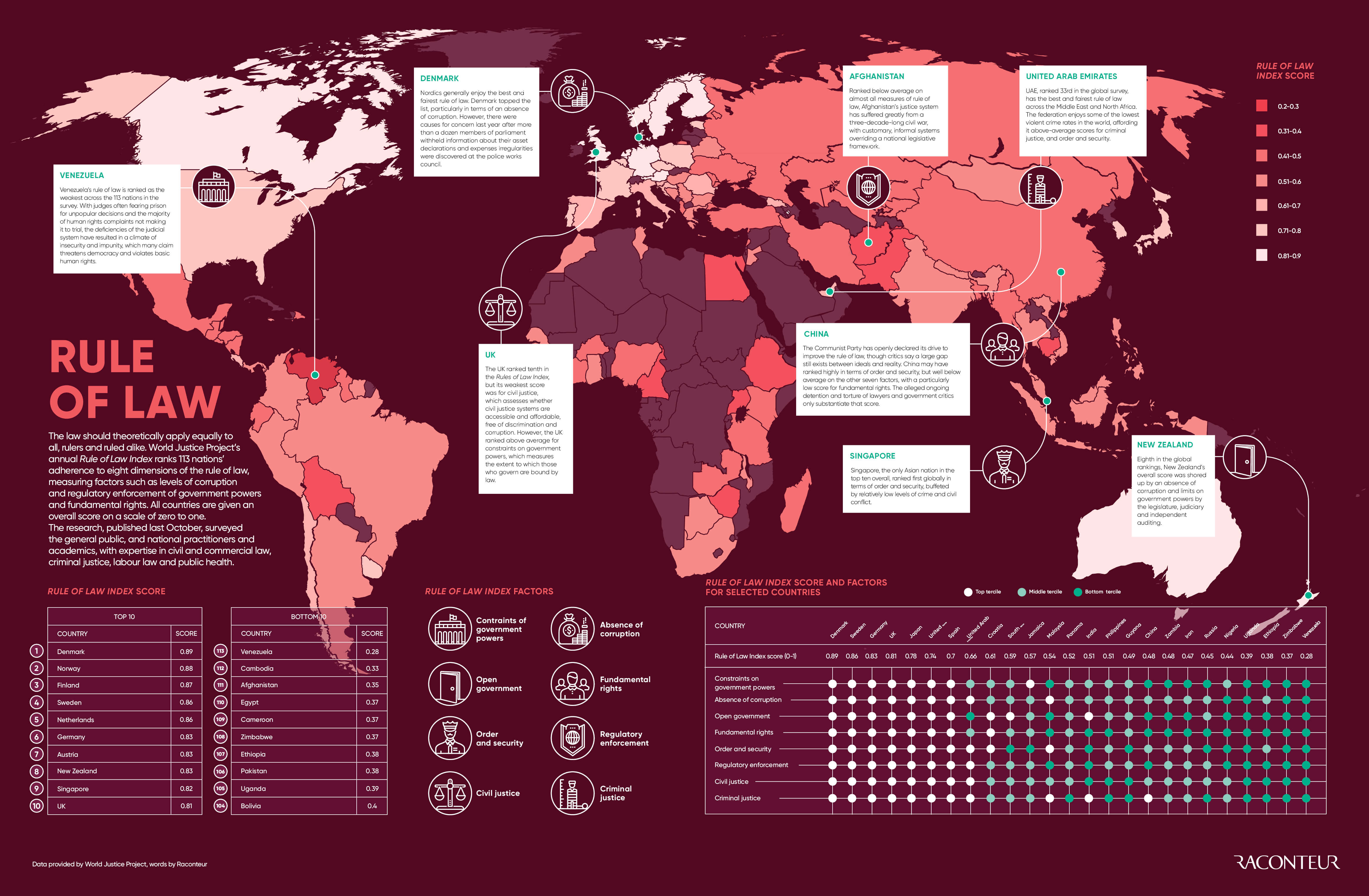 business reviewing global business topics raconteur the rule of law across the world