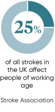 stroke symptoms young adults  Stroke symptoms go unnoticed in young adults - Raconteur