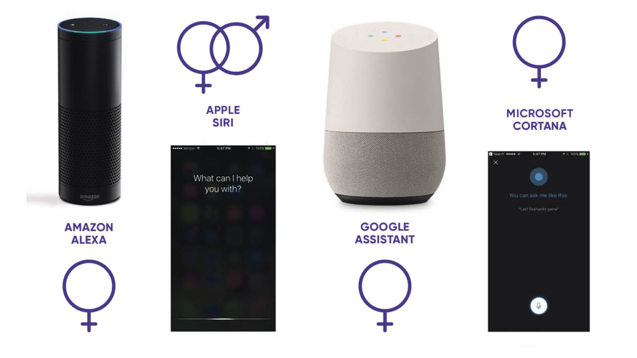 AI sexism