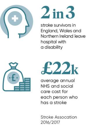 Aftercare for stroke survivors